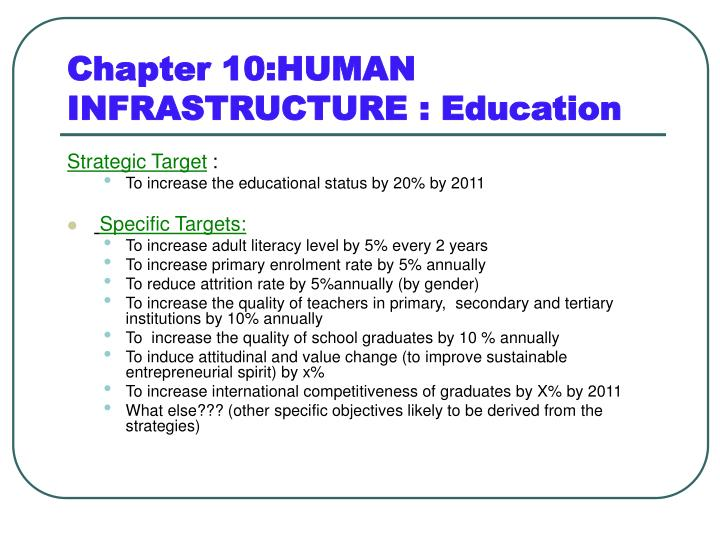 Chapter 10:HUMAN INFRASTRUCTURE : Education