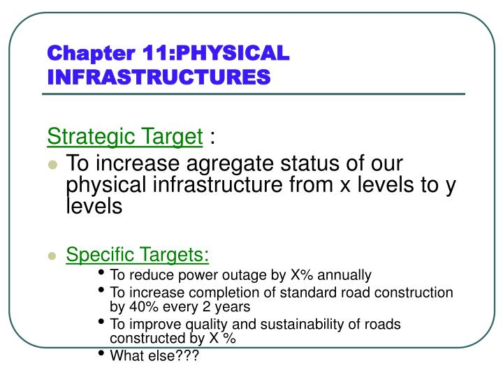 Chapter 11:PHYSICAL INFRASTRUCTURES