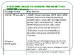 strategic areas to achieve the objective function conts