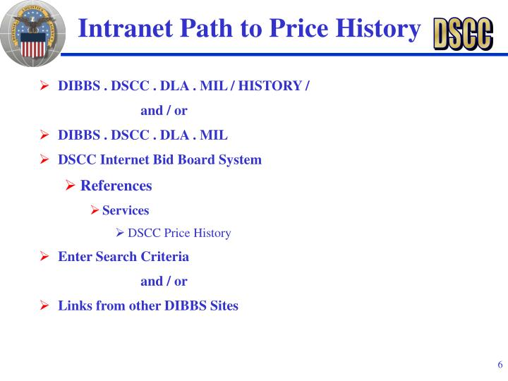 Intranet Path to Price History