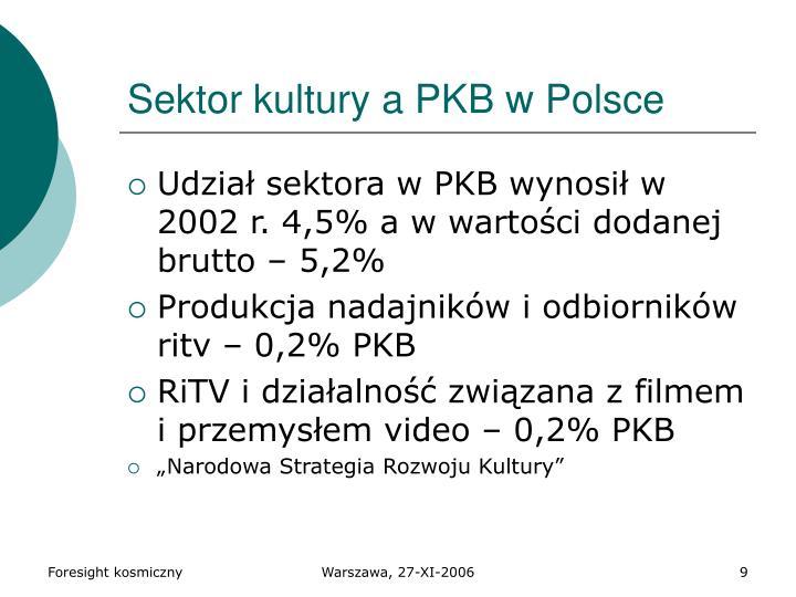 Sektor kultury a PKB w Polsce
