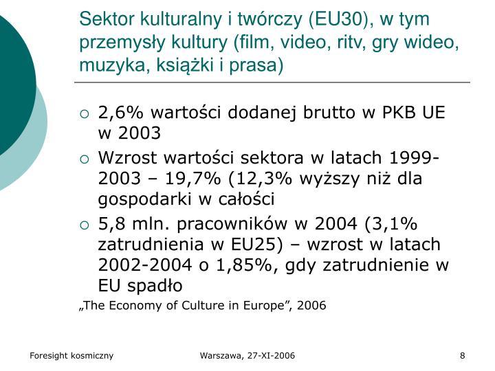 Sektor kulturalny i twórczy (EU30), w tym przemysły kultury (film, video, ritv, gry wideo, muzyka, książki i prasa)
