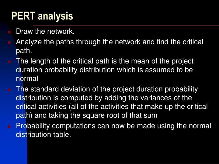PERT analysis