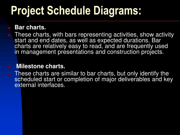Project Schedule Diagrams: