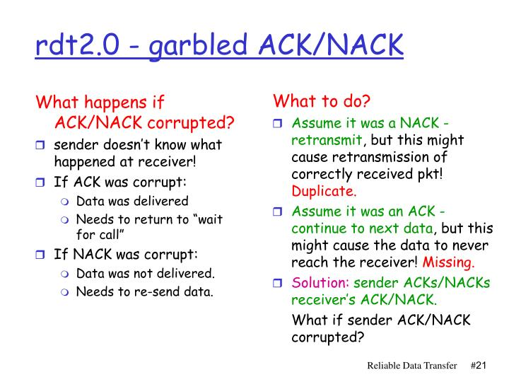 What happens if ACK/NACK corrupted?
