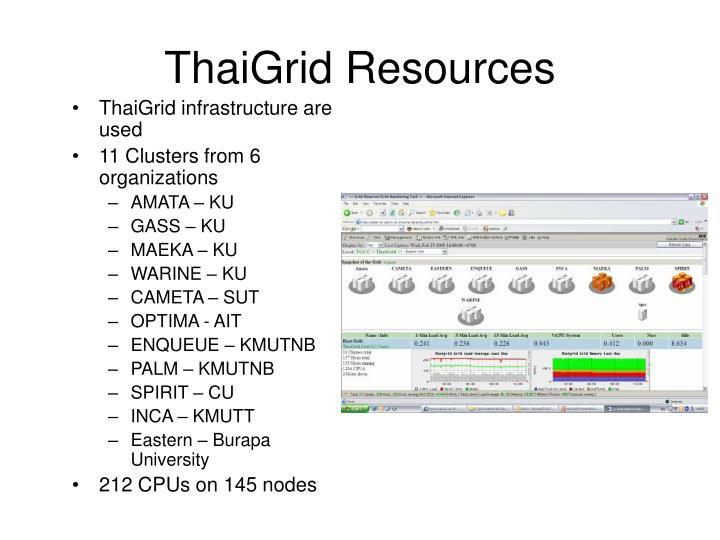ThaiGrid Resources