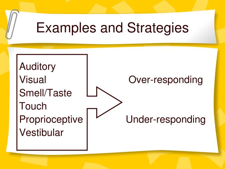 Examples and Strategies