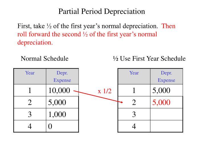 Partial Period Depreciation