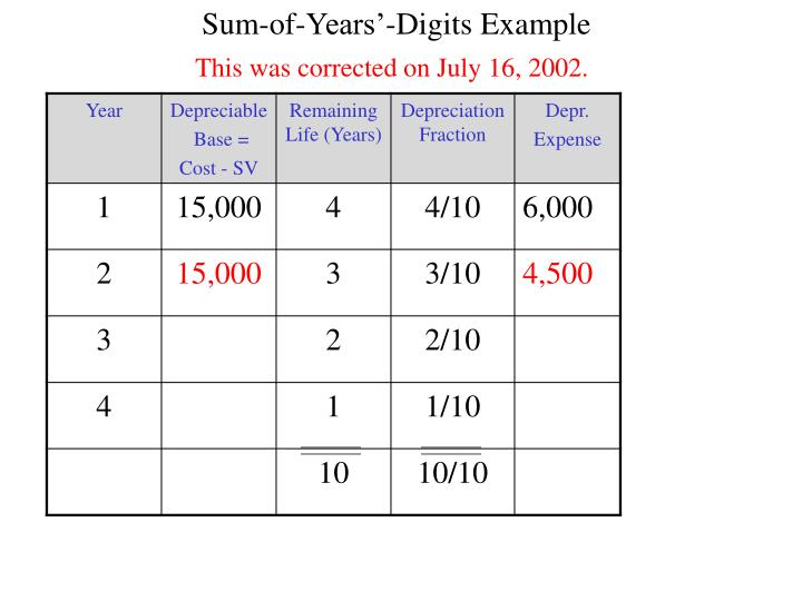 Sum-of-Years'-Digits Example