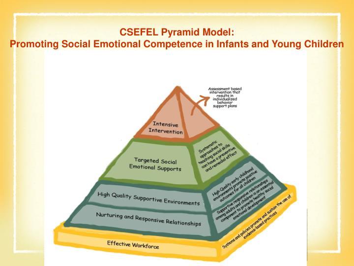 CSEFEL Pyramid Model: