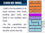 cloud ref model