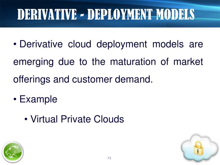 DERIVATIVE - DEPLOYMENT MODELS