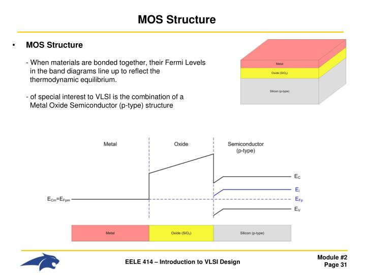 MOS Structure