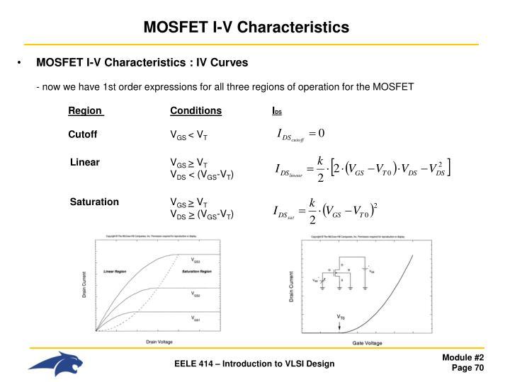 MOSFET I-V Characteristics