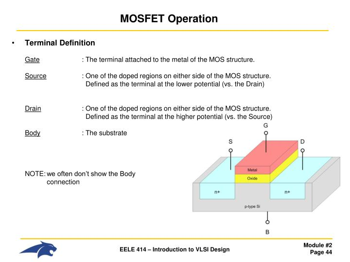 MOSFET Operation