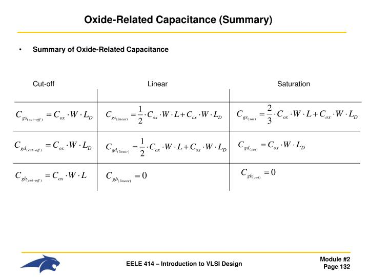 Oxide-Related Capacitance (Summary)