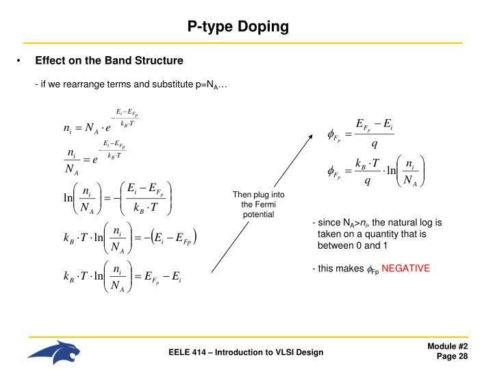 P-type Doping