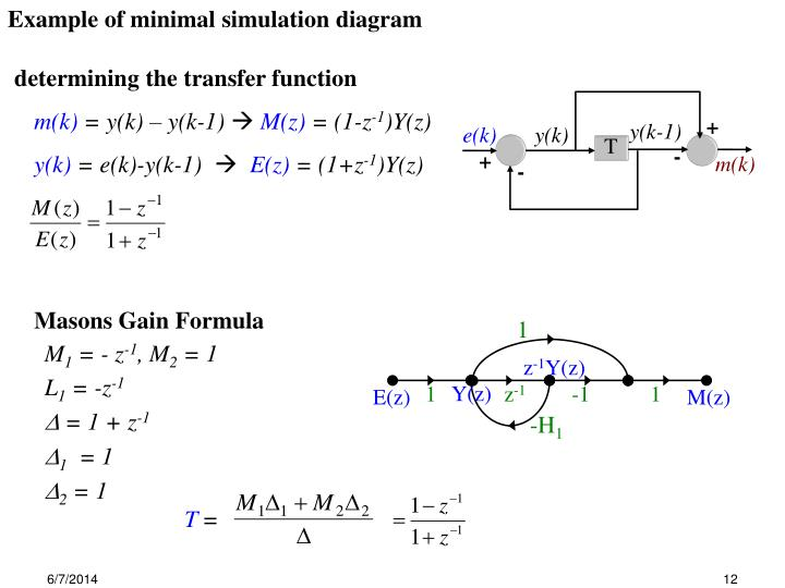 Example of minimal simulation diagram