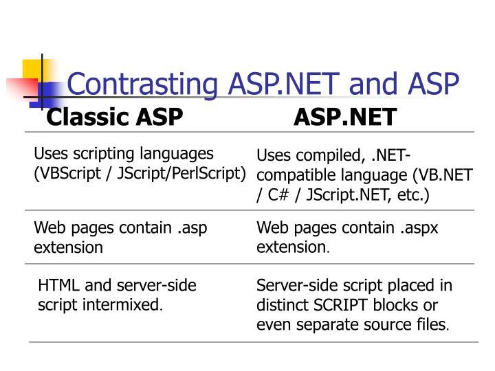 Uses scripting languages (VBScript / JScript/PerlScript)