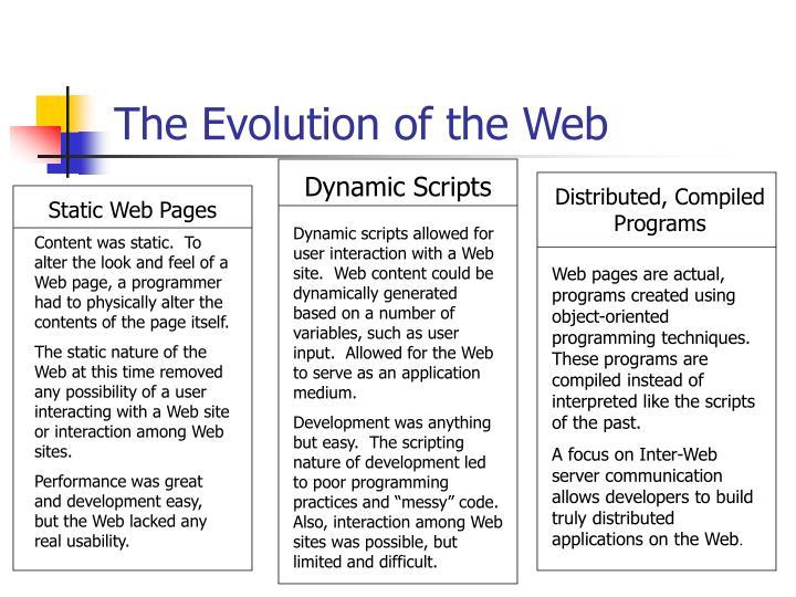 Dynamic Scripts