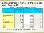 2 the comparison of main social and economic index china vs us