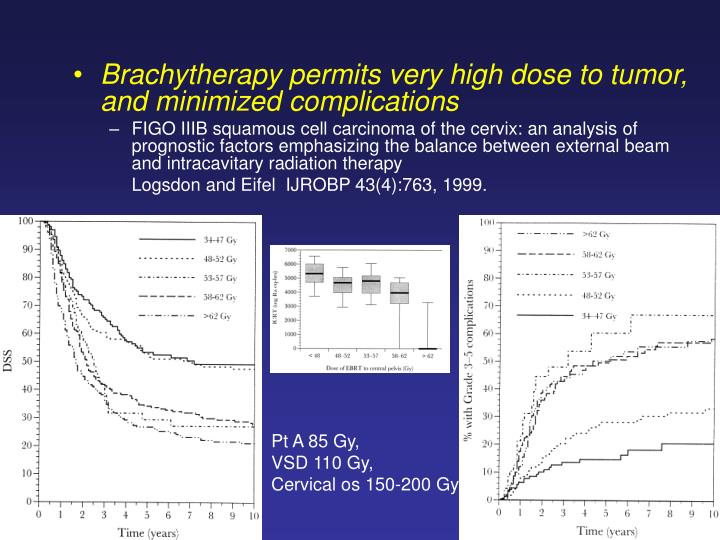 Brachytherapy permits very high dose to tumor, and minimized complications