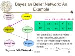 bayesian belief network an example