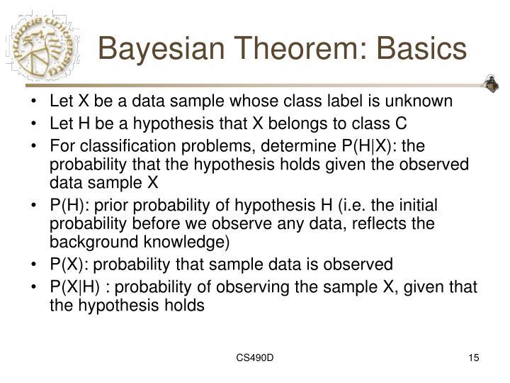 Bayesian Theorem: Basics