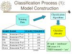 classification process 1 model construction