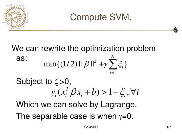 Compute SVM.