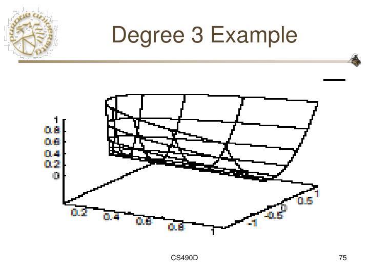 Degree 3 Example