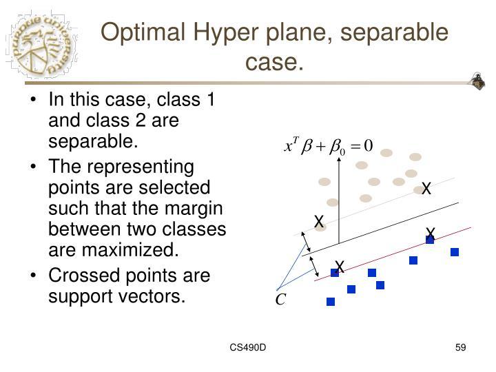 Optimal Hyper plane, separable case.