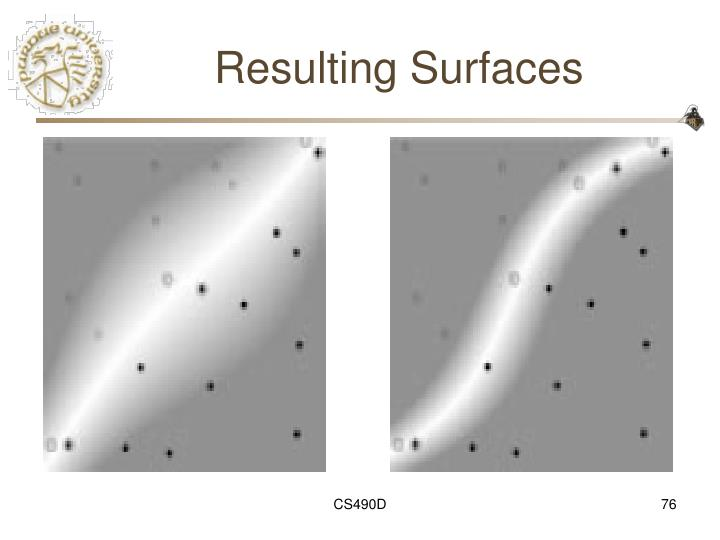 Resulting Surfaces