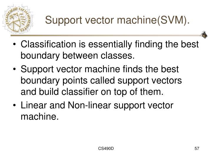 Support vector machine(SVM).