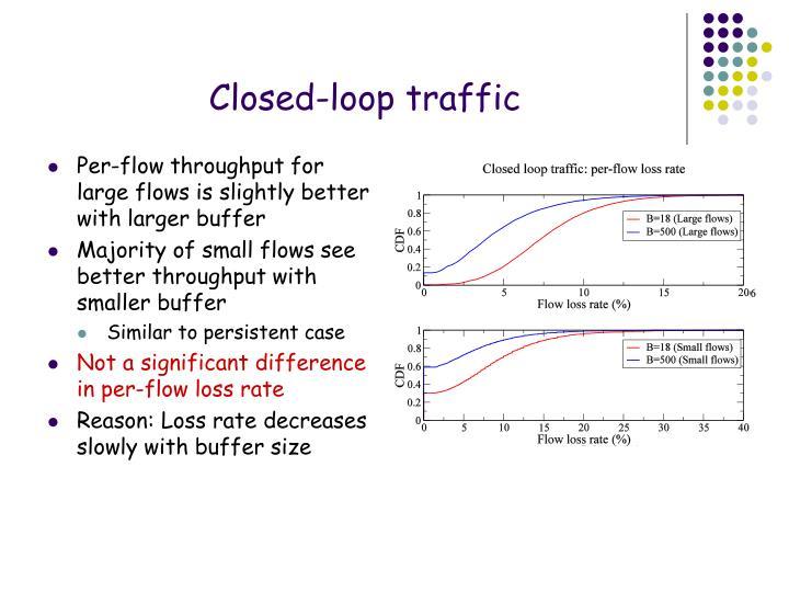 Closed-loop traffic