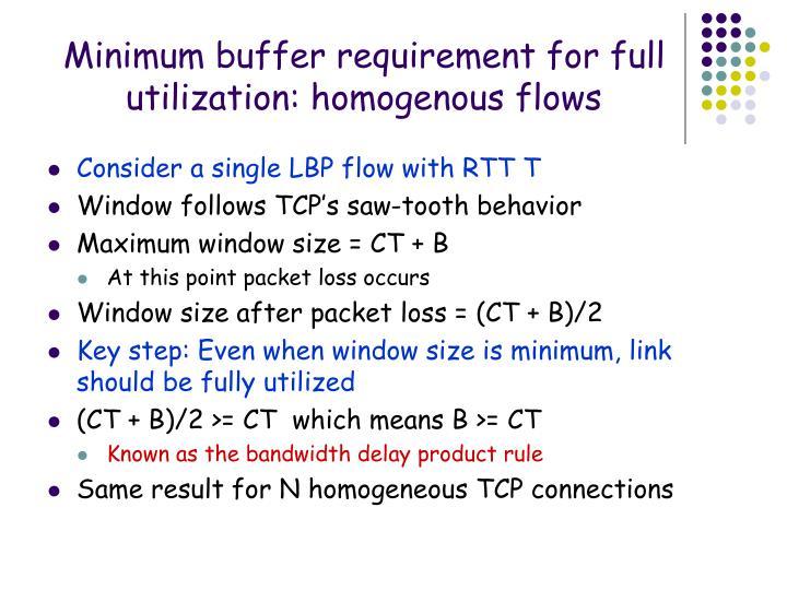 Minimum buffer requirement for full utilization: homogenous flows