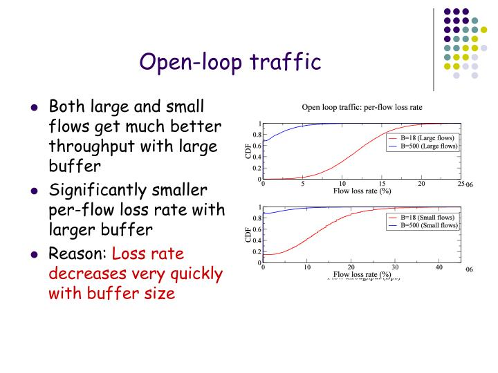 Open-loop traffic