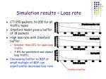 simulation results loss rate