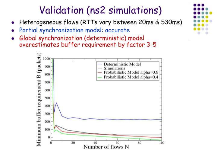 Validation (ns2 simulations)