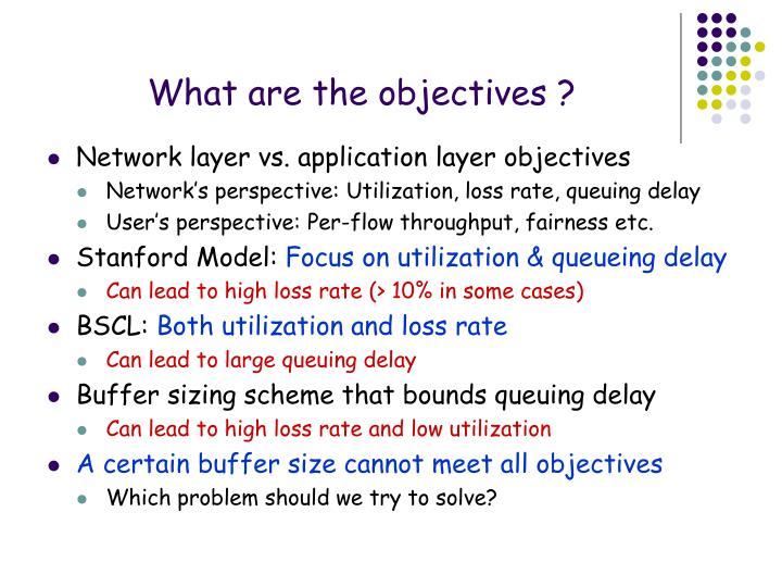 What are the objectives ?