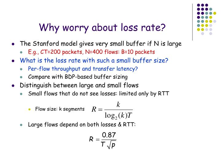 Why worry about loss rate?