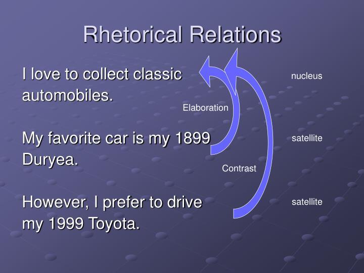 Rhetorical Relations