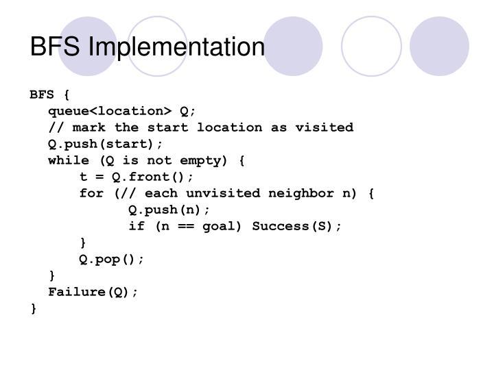 BFS Implementation