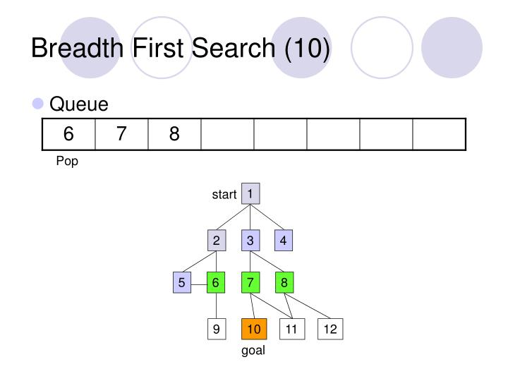 Breadth First Search (10)