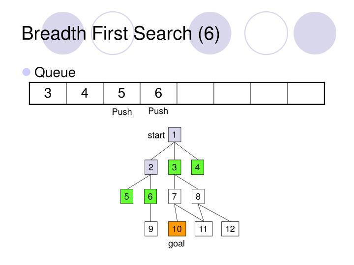 Breadth First Search (6)