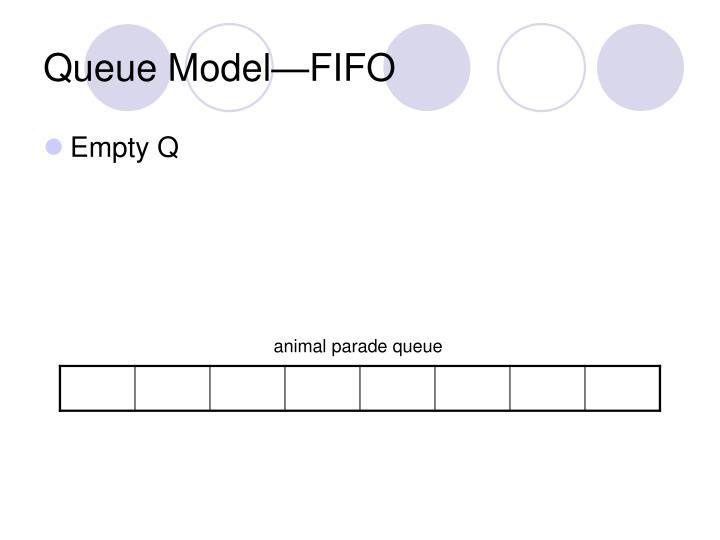 Queue Model—FIFO