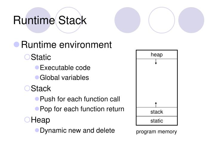 Runtime Stack