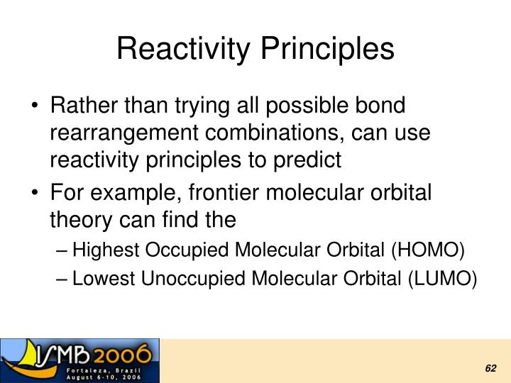 Reactivity Principles
