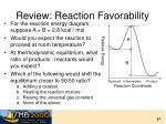review reaction favorability