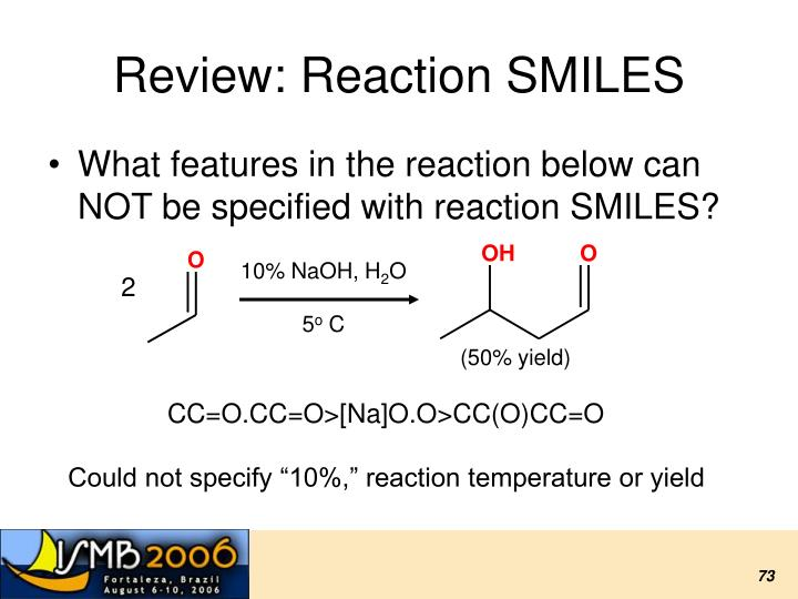 Review: Reaction SMILES